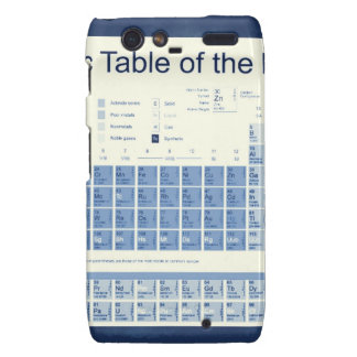 The Periodic Table Of The Elements Droid RAZR Cover