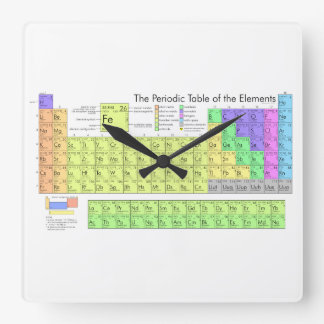 The Periodic Table of the Elements Clocks