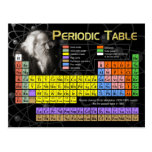 The Periodic Table Postcard