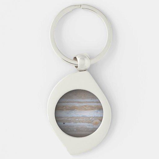 The Planet Jupiter Keychains