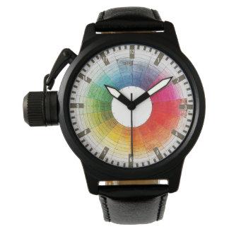 The Prismatic Wristwatch