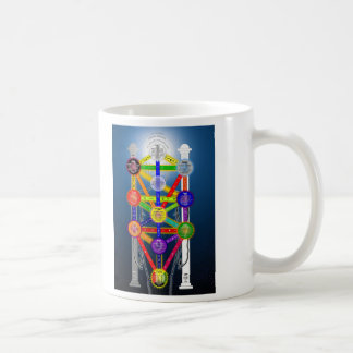The Qabalistic Tree of Life Structure Diagram Coffee Mug