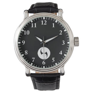 The right two 巴 (area pulling out) wrist watches