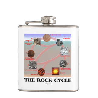 The Rock Cycle Geology Earth Science Hip Flask