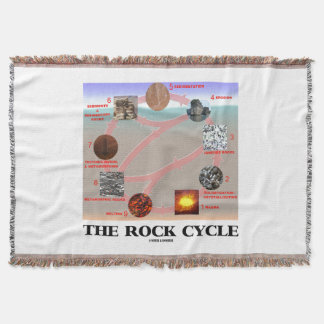 The Rock Cycle Geology Earth Science Throw Blanket