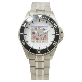The Rock Cycle Geology Earth Science Watch