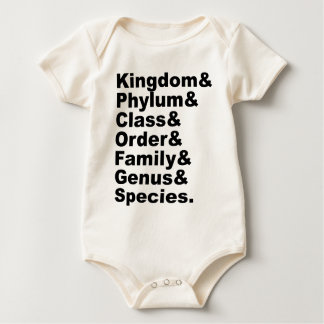 The Seven Categories of Biological Taxonomy Baby Bodysuit