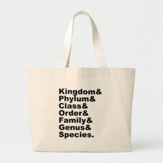 The Seven Categories of Biological Taxonomy Canvas Bag