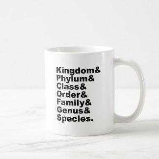 The Seven Categories of Biological Taxonomy Basic White Mug