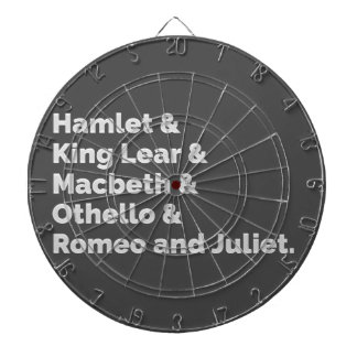 The Shakespeare Plays I Dartboard