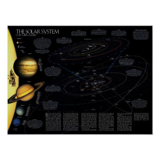 The Solar System Info Poster