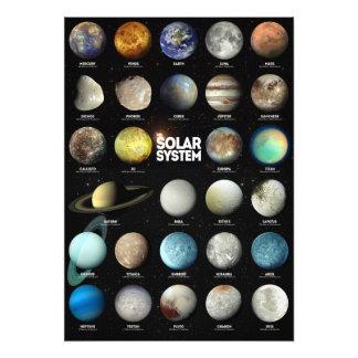 The Solar System Photo Print