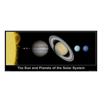 The Sun and Planets of the Solar System Poster