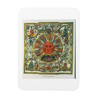 The Sun and the Zodiac, Russian, late 18th century Rectangular Photo Magnet