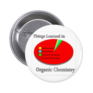 The Things I learned in Organic Chemistry Pin