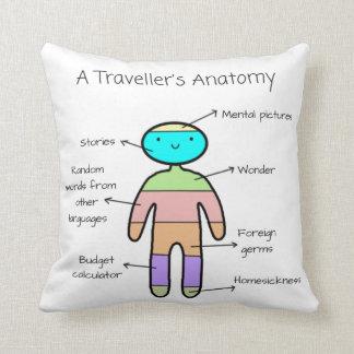 """The Traveller's Anatomy "" Cushion"