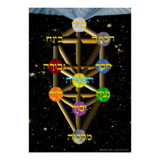 The Tree of Life | Hebrew | All Sizes Poster