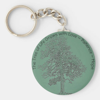 The Tree of Life Keychain