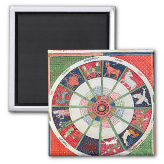 The Twelve Signs of the Zodiac and the Sun Square Magnet