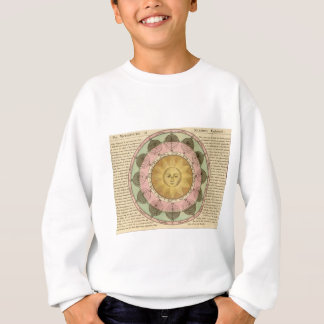 The Vicissitude of Seasons Explained - Map Detail Sweatshirt