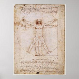The Vitruvian Man Poster