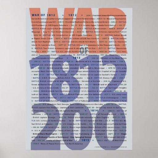 The War of 1812 Bicentennial Poster
