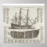 The Warship Print