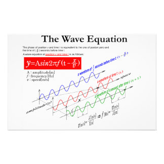 The Wave Equation Stationery