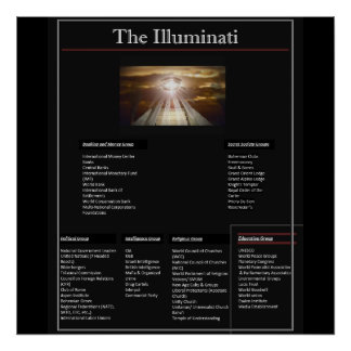 The web of the Illuminati Poster