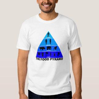 The Zombie Food Pyramid Tshirt