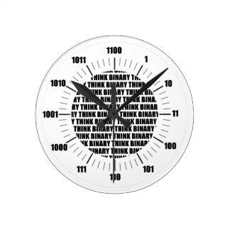 Think Binary Clock (Geek Humor)