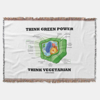 Think Green Power Think Vegetarian Plant Cell