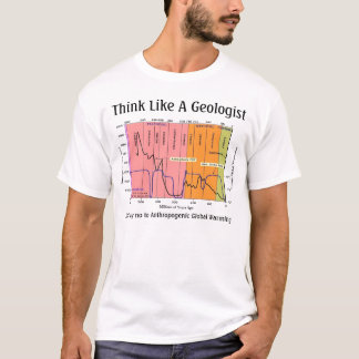 Think Like A Geologist T-Shirt