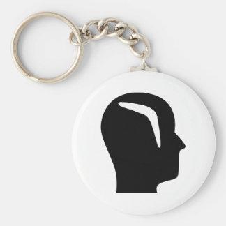Thinking About Boomerang Key Ring