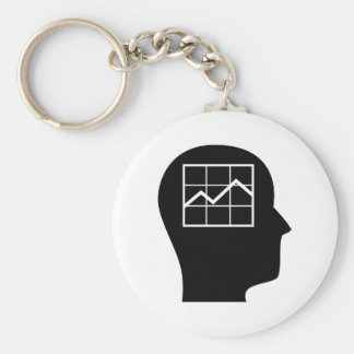 Thinking About Budget Analysis Basic Round Button Key Ring