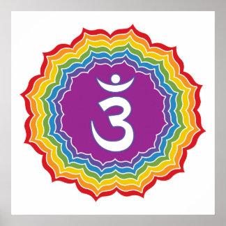 Third Eye chakra Poster