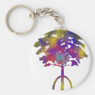 This The Factor Basic Round Button Key Ring