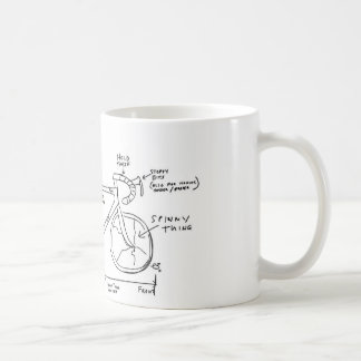 This Way Up Mug