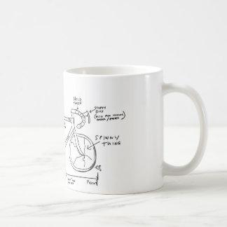 This Way Up Mug