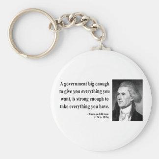 Thomas Jefferson Quote 1b Basic Round Button Key Ring