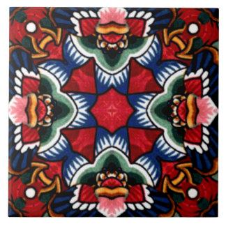 Tiles in Decorative Italian Majolica/Talavera