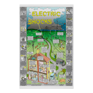 tim hunkin's electric shock poster