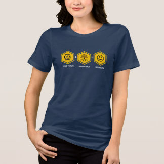 Time Travel + Genealogy = Happiness Tees