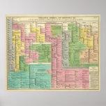 Timeline Kingdoms of Greece Print