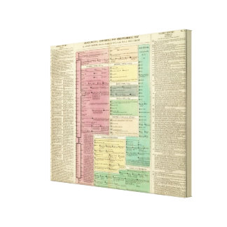 Timeline of the Sacred Biblical History Stretched Canvas Print