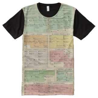 Timeline Roman Empire Events All-Over Print T-Shirt