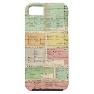 Timeline Roman Empire Events Tough iPhone 5 Case