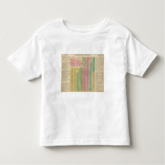 Timeline Roman Rulers Shirt