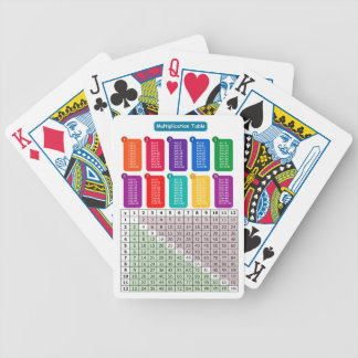 Times table bicycle playing cards