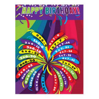 Times Tables Birthday PostCard